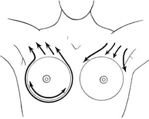 بزرگ کردن سینه با ماساژ